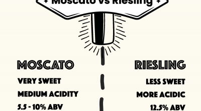 moscato vs riesling infographic